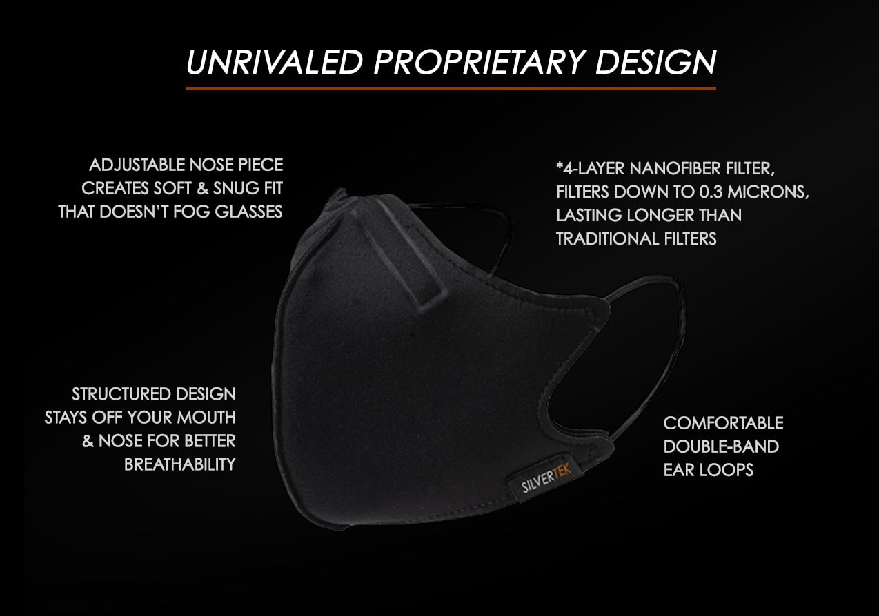 SilverTek NanoFit Mask attributes, proprietary mask, best face mask, ViralOff mask